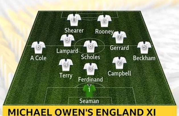 Michael Owen names Alan Shearer in his combined England XI despite 10-year feud - Bóng Đá