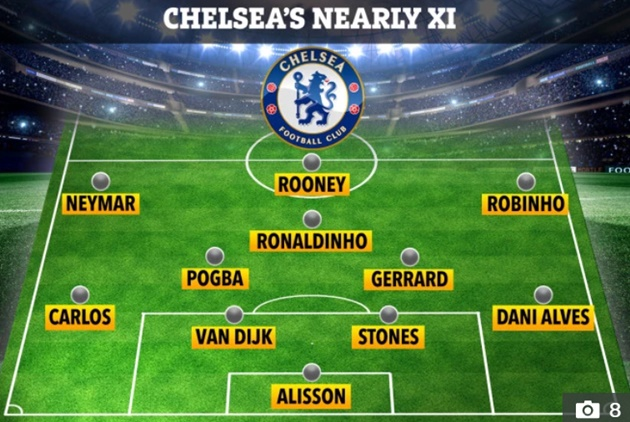 Neymar and Steven Gerrard part of amazing XI Chelsea almost signed throughout the years before transfers fell througha - Bóng Đá