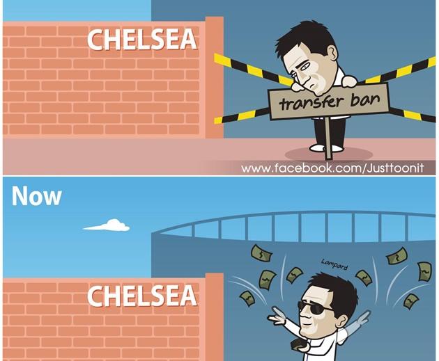 Ảnh chế Chelsea mua Werner - Bóng Đá