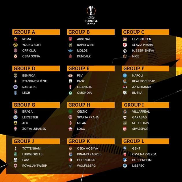 Europa League draw: Arsenal, Tottenham, Leicester, Celtic and Rangers learn their fate - Bóng Đá