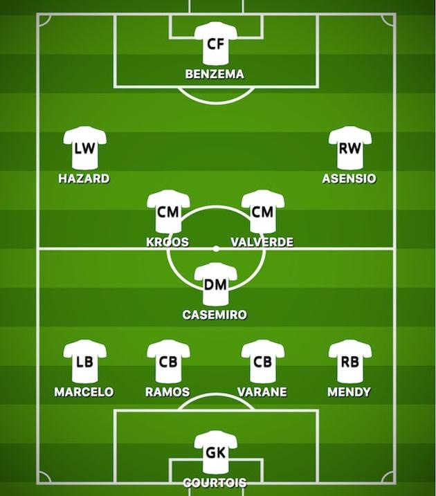 How Real Madrid could line up against Inter Milan - Bóng Đá
