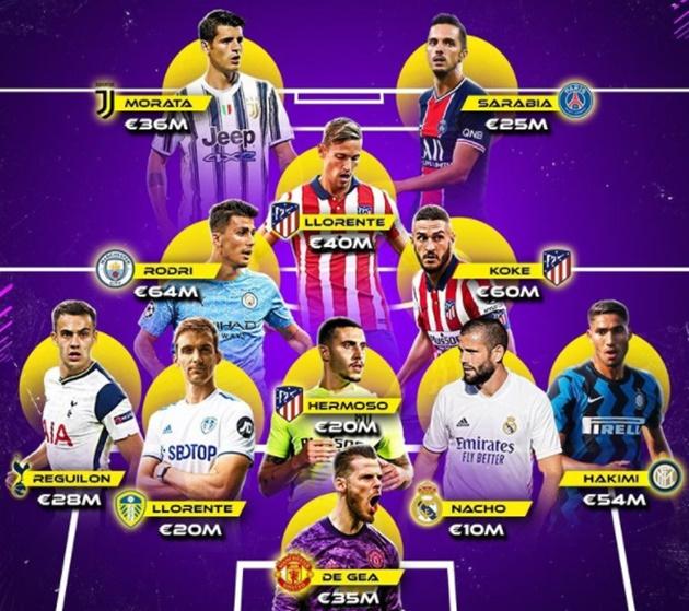 Born in Madrid XI - Bóng Đá