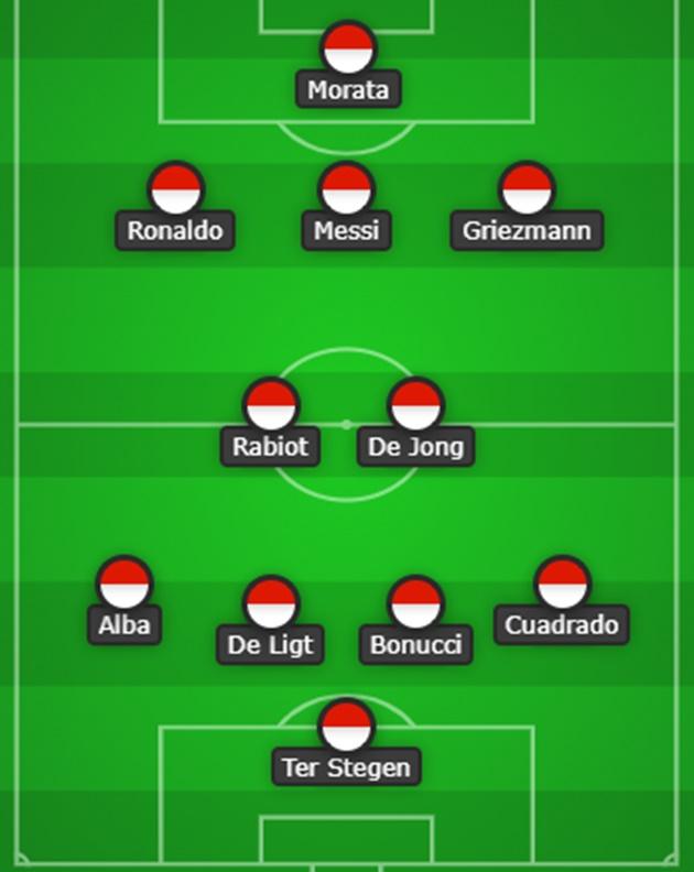 Đội hình kết hợp Barca - Juve - Bóng Đá