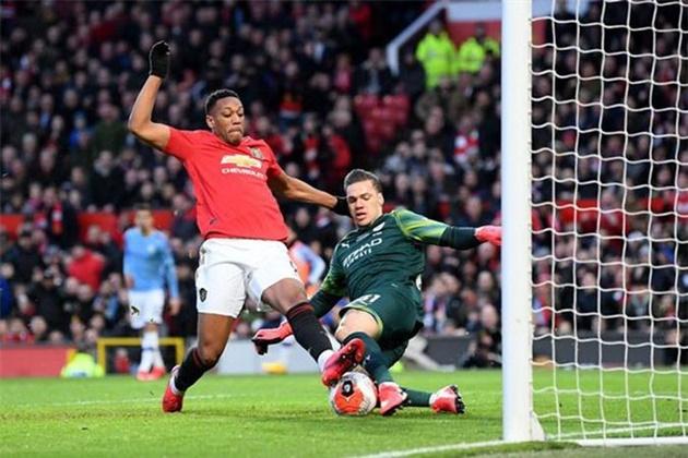 Manchester United vs Manchester City: Combined XI - Bóng Đá