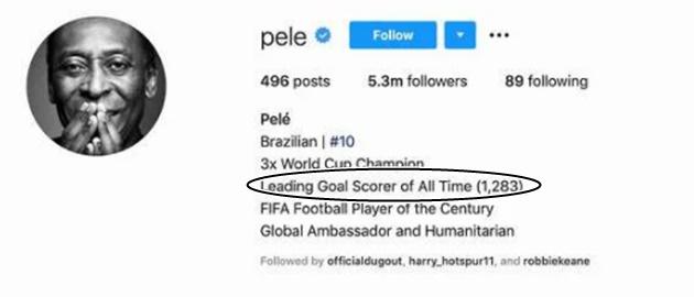 Cristiano Ronaldo beats Pele record: Brazil legend makes update to his Instagram bio - Bóng Đá