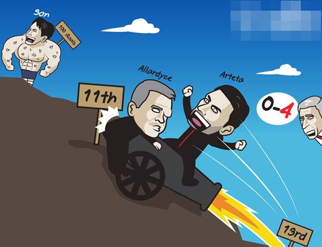 Cười té khói với loạt ảnh chế vòng 17 Premier League - Bóng Đá