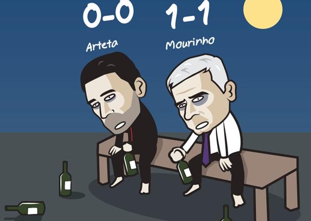 Cười té khói với loạt ảnh chế vòng 18 Premier League - Bóng Đá