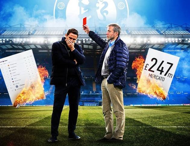 Cười té khói với loạt ảnh chế Chelsea sa thải Lampard - Bóng Đá