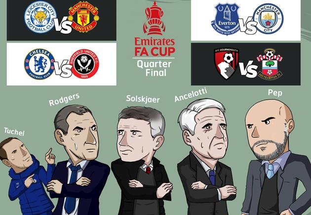 Cười té khói với loạt ảnh chế vòng 5 FA Cup - Bóng Đá