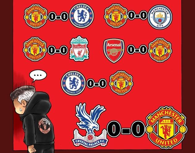Cười té khói với loạt ảnh chế vòng 27 Premier League - Bóng Đá