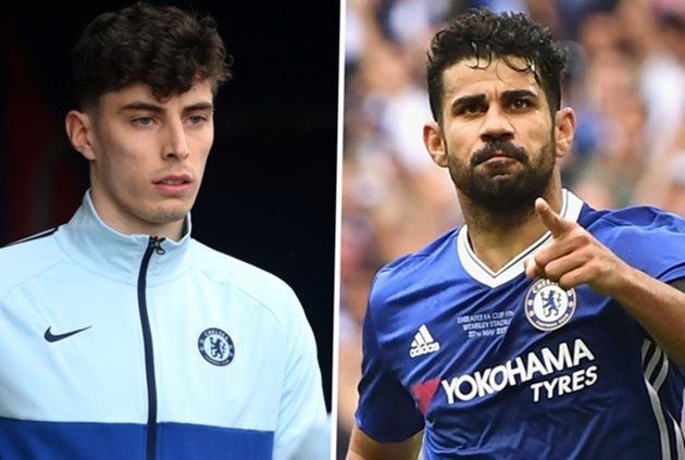 Havertz 'is not a Diego Costa kind of guy' but can still be a star at Chelsea, insists Tuchel - Bóng Đá