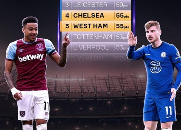 Cười té khói với loạt ảnh chế Chelsea thắng West Ham - Bóng Đá
