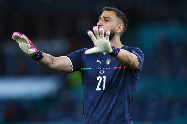 Most valuable keepers EURO 2020 - Bóng Đá