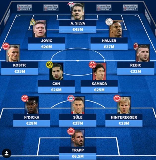 Bom xịt Real và đội hình 297,5 triệu euro từng thi đấu cho Frankfurt  - Bóng Đá