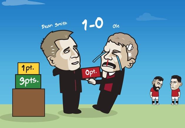 Cười té khói với loạt ảnh chế vòng 6 Premier League - Bóng Đá
