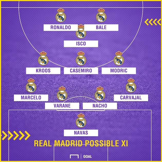 TOÀN CẢNH lực lượng Real Madrid trước trận thư hùng với Villarreal - Bóng Đá