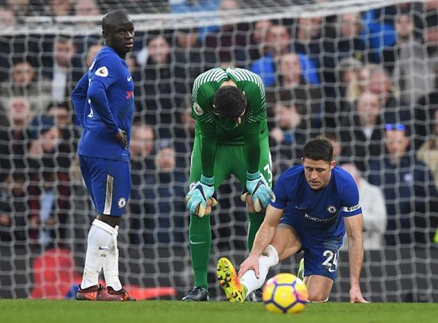 TRỰC TIẾP Chelsea 0-0 Leicester: Hoan hô Schmeichel (H2) - Bóng Đá