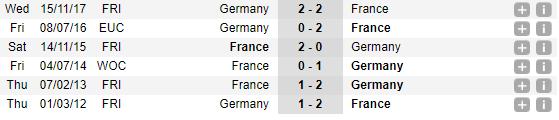 01h45 ngày 07/09, Đức vs Pháp: Khởi đầu mới cho