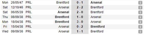 01h45 ngày 27/09, Arsenal vs Brentford: Cơ hội