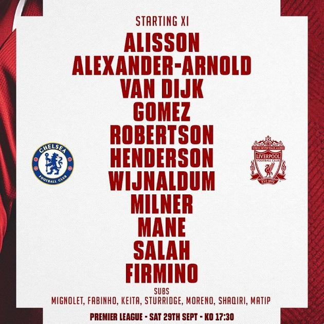 TRỰC TIẾP Chelsea vs Liverpool: Đội hình dự kiến - Bóng Đá