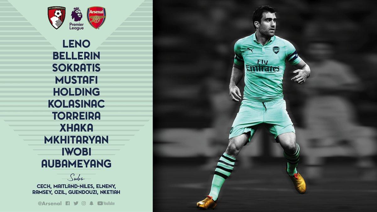 TRỰC TIẾP Bournemouth vs Arsenal: Đội hình dự kiến - Bóng Đá