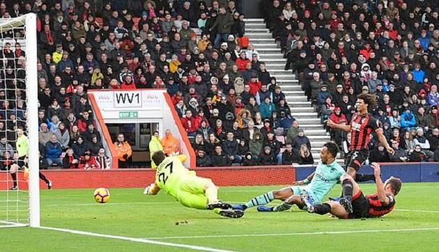 TRỰC TIẾP Bournemouth 1-2 Arsenal: Aubameyang giải cơn hạn bàn thắng (H2) - Bóng Đá