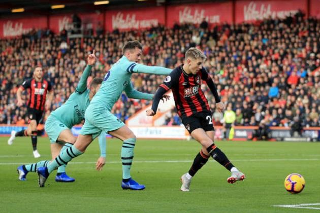 TRỰC TIẾP Bournemouth 0-0 Arsenal: Chủ nhà ép sân (H1) - Bóng Đá