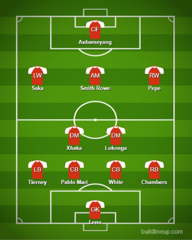 Dự kiến đội hình trận khai màn của Arsenal: Tân binh 25 triệu bảng ra sân từ đầu? - Bóng Đá