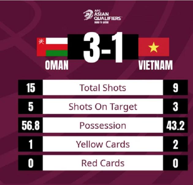 V-League khiến Việt Nam khó bay cao khi ra biển lớn - Bóng Đá
