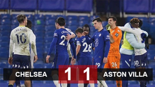 McGinn and Douglas Luiz's stats vs Chelsea  - Bóng Đá