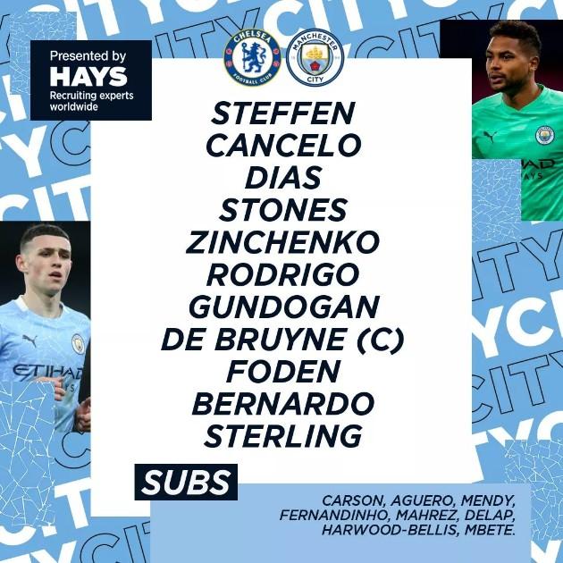 TRỰC TIẾP Chelsea vs Man City: Mặc COVID, The Citizens kéo sập Stamford Bridge? - Bóng Đá