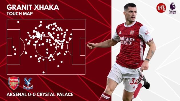 Xhaka stats vs Crystal Palace  - Bóng Đá