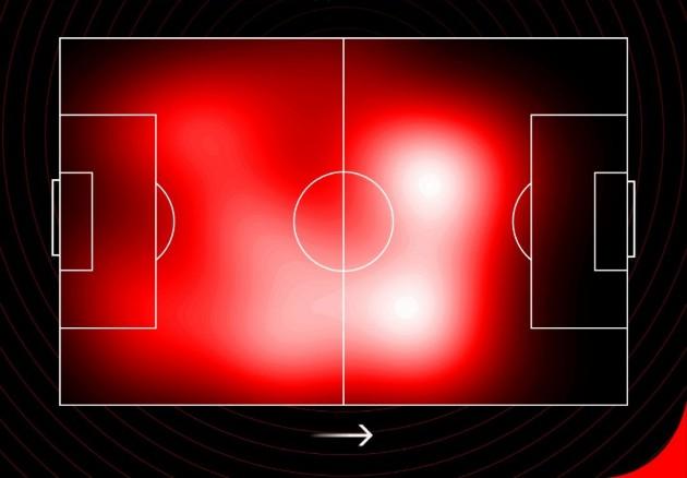 Kante stats vs Man Utd  - Bóng Đá