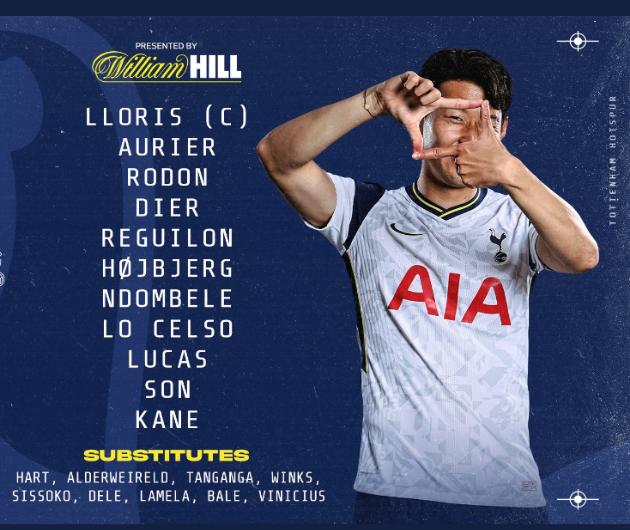 TRỰC TIẾP Tottenham - Man United: De Gea dự bị, Cavani đá chính - Bóng Đá