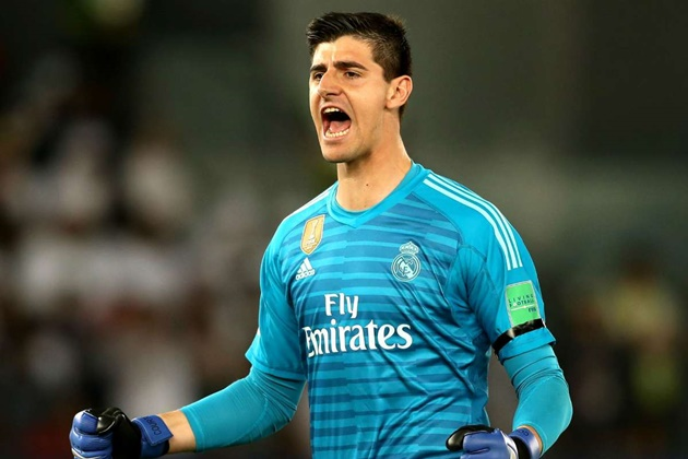 Courtois on facing Chelsea  - Bóng Đá