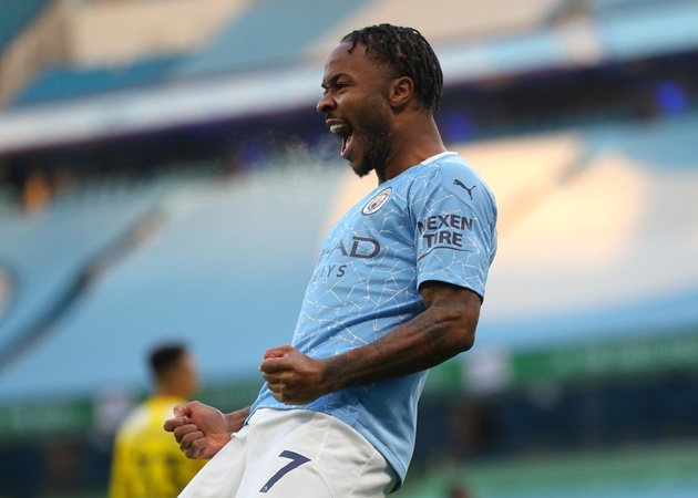 Raheem Sterling's stance on Real Madrid transfer as Man City set price for exit - Bóng Đá