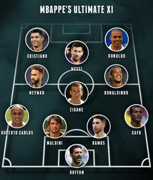 Dream team của Mbappe - Bóng Đá