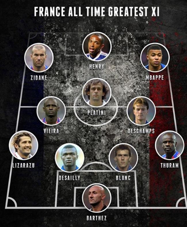Đội hình hay nhất tuyển Pháp mọi thời đại - Bóng Đá