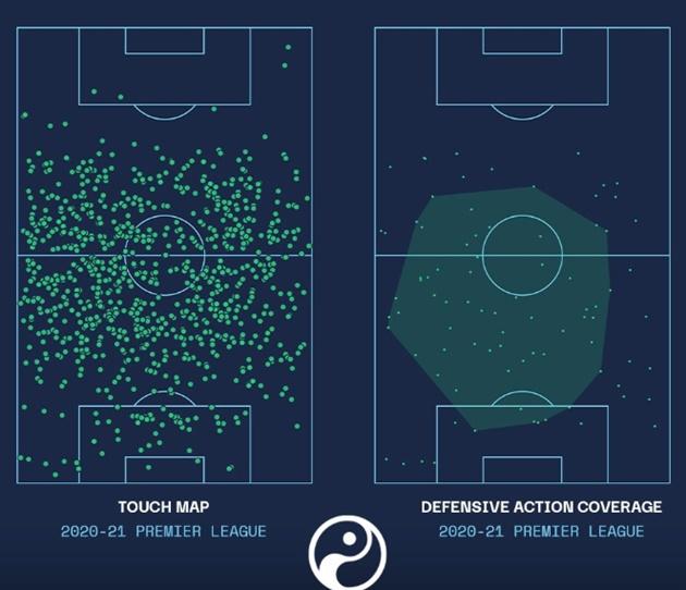 Tại Tottenham, Mourinho đã tìm được