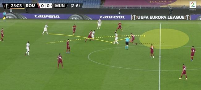 Cách dàn xếp tấn công đỉnh cao của MU trước AS Roma - Bóng Đá