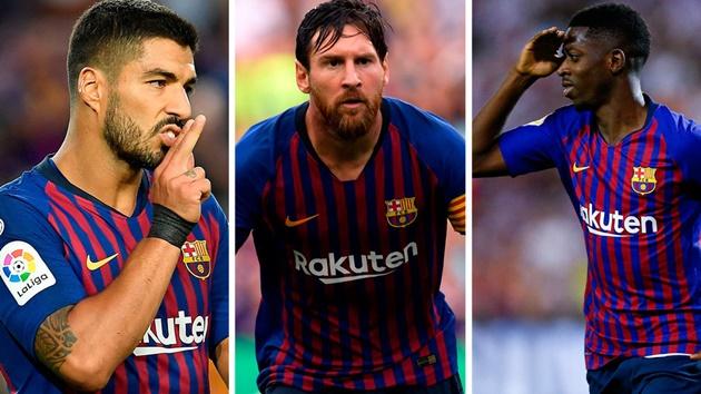 Messi không thể ra sân ở vòng đấu tới - Bóng Đá