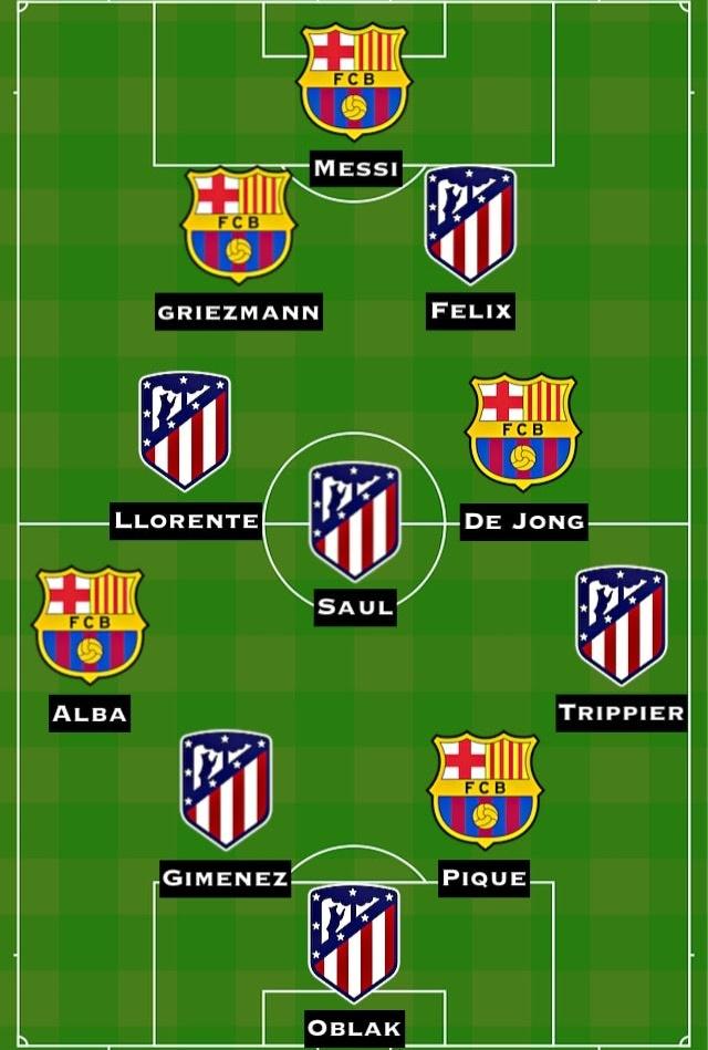 Đội hình kết hợp Barca - Atletico Madrid: - Bóng Đá