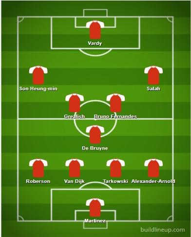 Đội hình xuất sắc nhất EPL năm 2020 - Bóng Đá