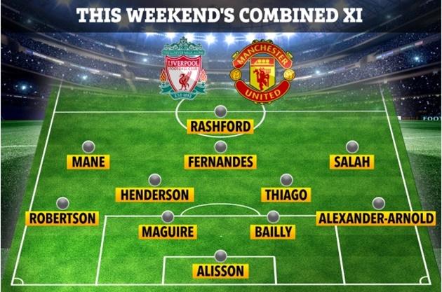 Đội hình kết hợp Man Utd - Liverpool - Bóng Đá
