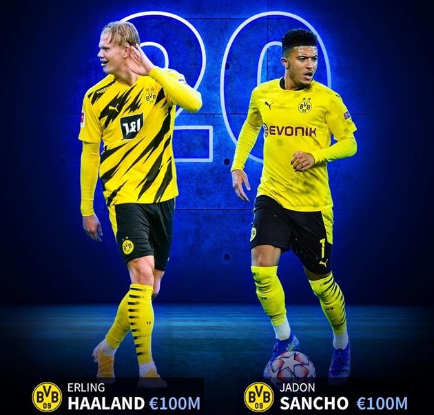 Những ngôi sao U20 đắt giá nhất 5 giải đấu hàng đầu châu Âu - Bóng Đá
