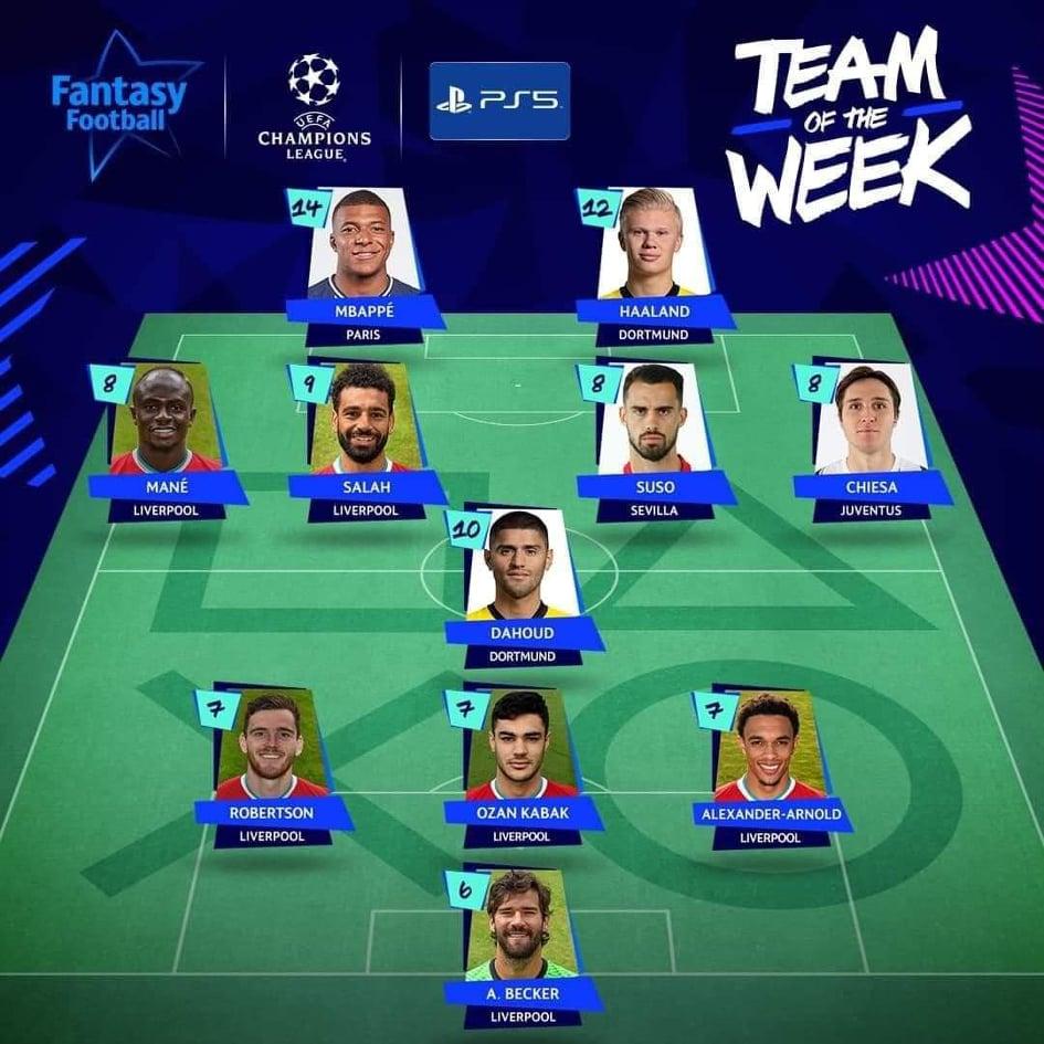 Đội hình UCL xuất sắc nhất tuần - Bóng Đá