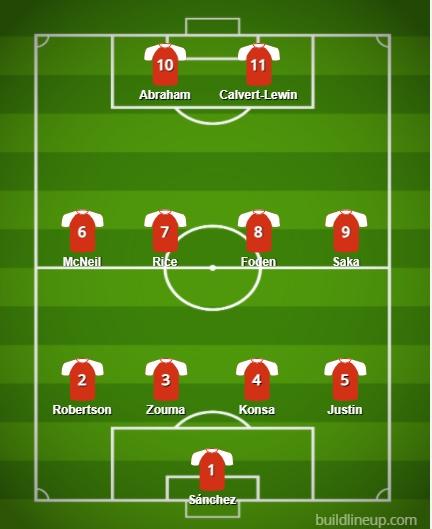 Đội hình những ngôi sao Premier League nhận lương