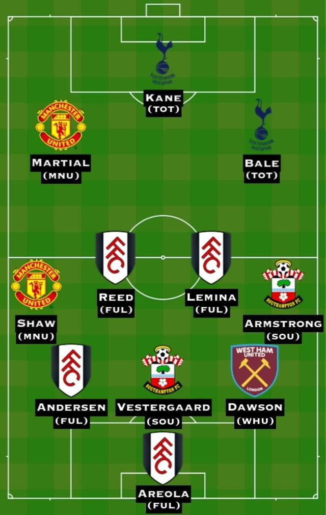 Đội hình tiêu biể Premier League - Bóng Đá