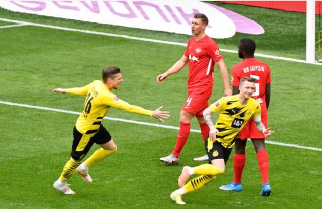Dortmund - Bóng Đá
