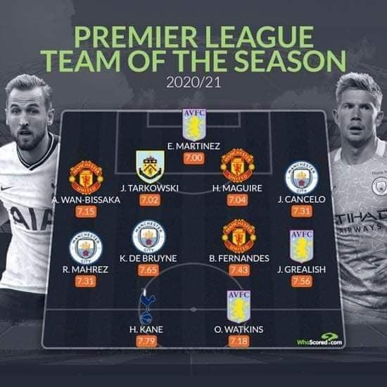 ĐHTB Premier League dựa trên điểm trung bình: 3 cái tên của Man Utd;